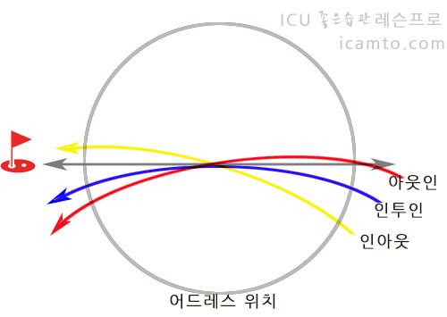 swing-스윙궤도.jpg